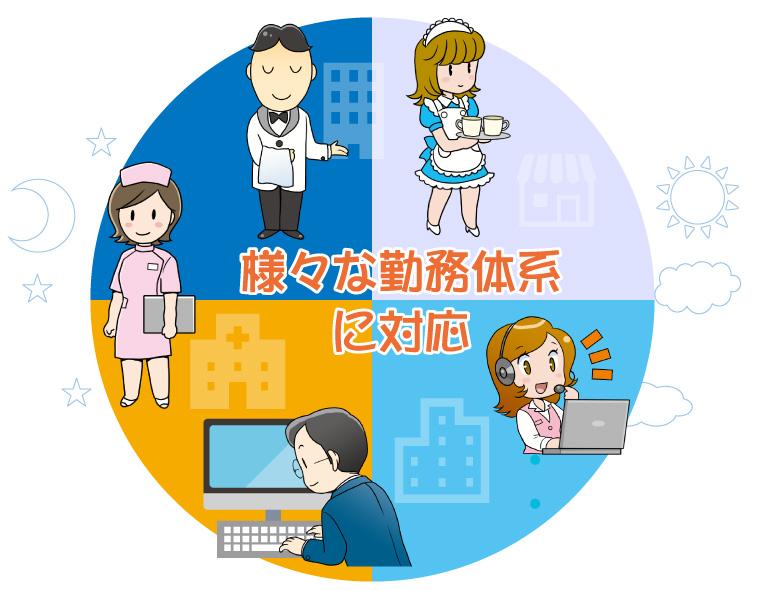 様々な勤務体系に対応
