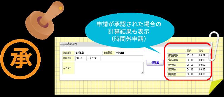 申請が承認された場合の計算結果も表示(時間外申請)